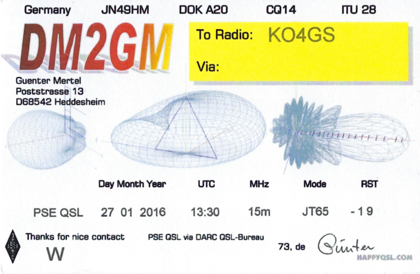 DM2GM
